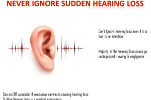 Sudden Hearing Loss – What You Should Know